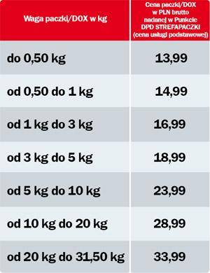 678d6092a504e DPD PICKUP. dpd pickup. Ceny podstawowe w serwisie krajowym